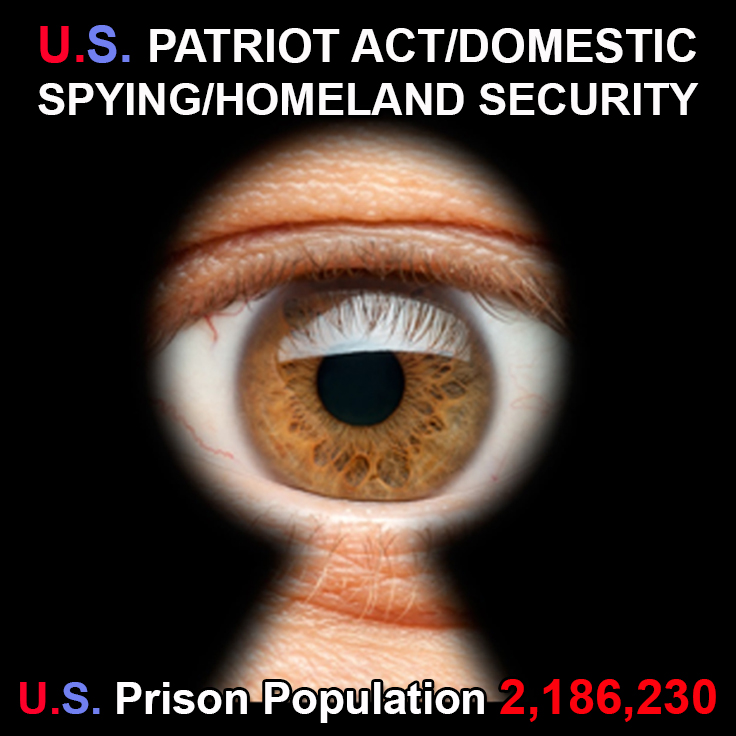 "Year 2005 ""Patriot Act"""