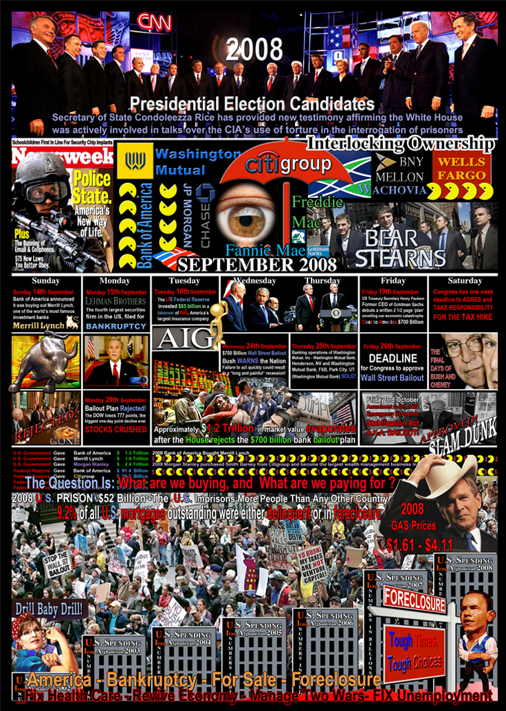 """Year 2008 """"Wall Street Bailout"""""""