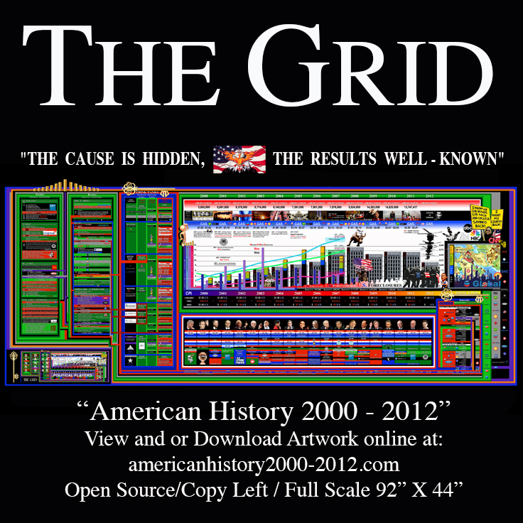 "The ""GRID"""