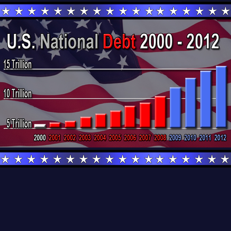"Year 2012 ""NATIONAL DEBT"""